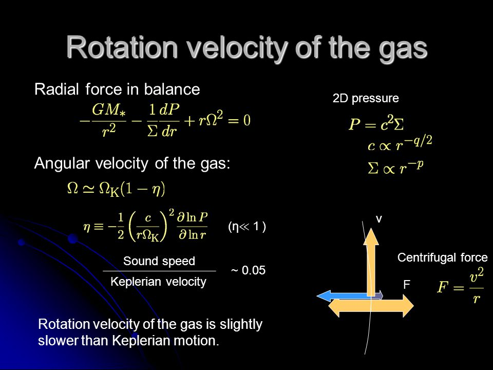 Rotation velocity of the gas