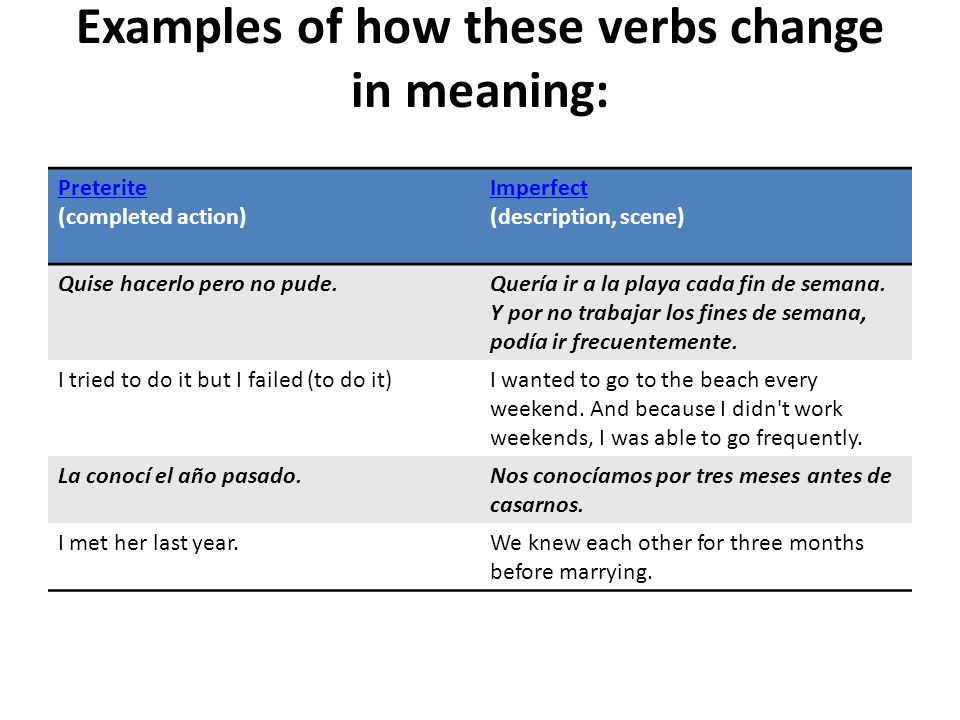 Examples of how these verbs change in meaning: