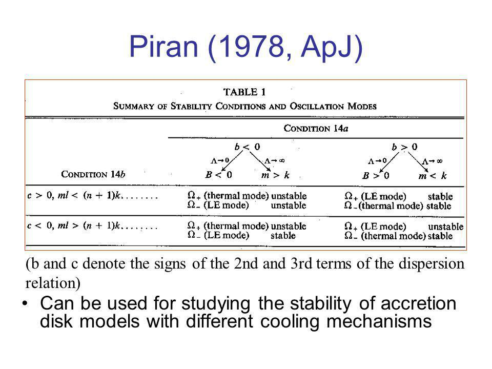 Piran (1978, ApJ) Can be used for studying the stability of accretion disk models with different cooling mechanisms.