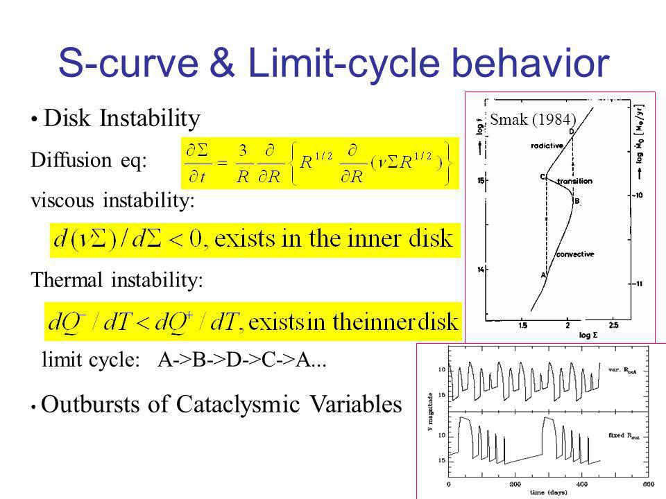 S-curve & Limit-cycle behavior