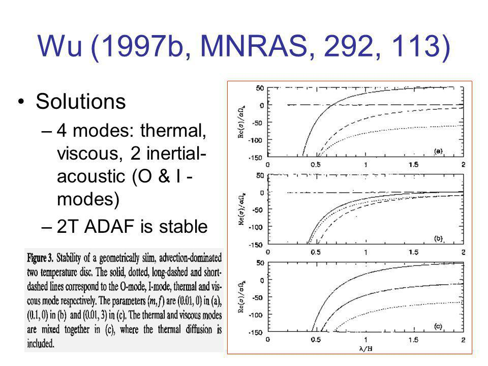 Wu (1997b, MNRAS, 292, 113) Solutions. 4 modes: thermal, viscous, 2 inertial-acoustic (O & I - modes)