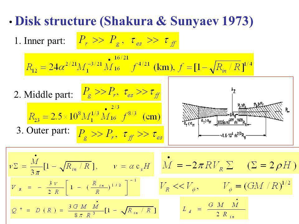 Disk structure (Shakura & Sunyaev 1973)