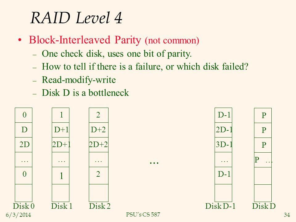 RAID Level 4 ... Block-Interleaved Parity (not common)