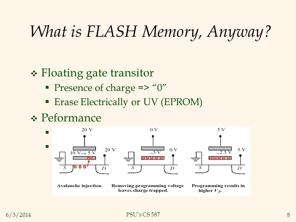 What is FLASH Memory, Anyway