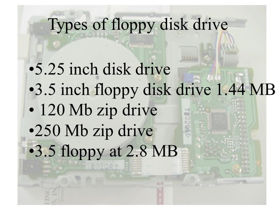 Types of floppy disk drive