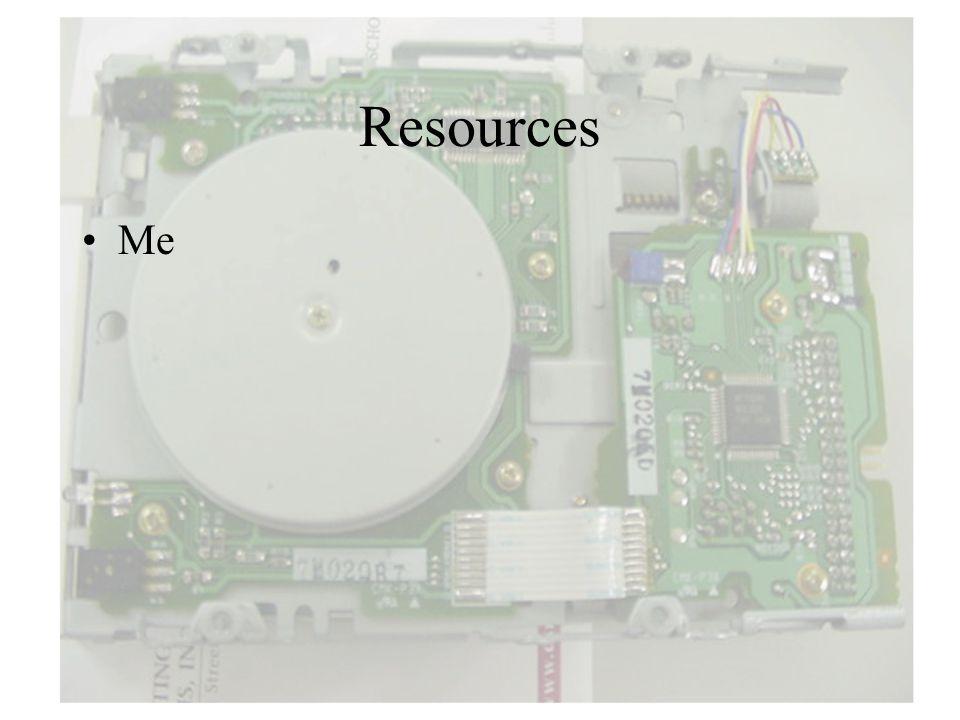 Resources Me