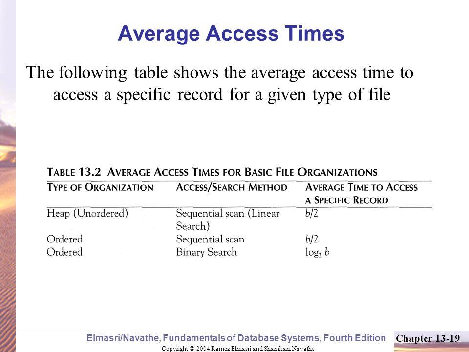 Average Access Times The following table shows the average access time to access a specific record for a given type of file.
