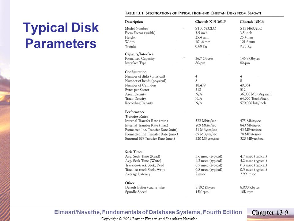 Typical Disk Parameters