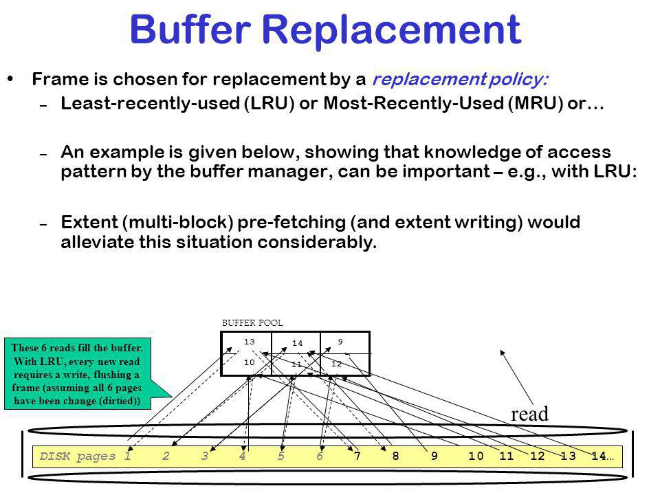 Buffer Replacement write read