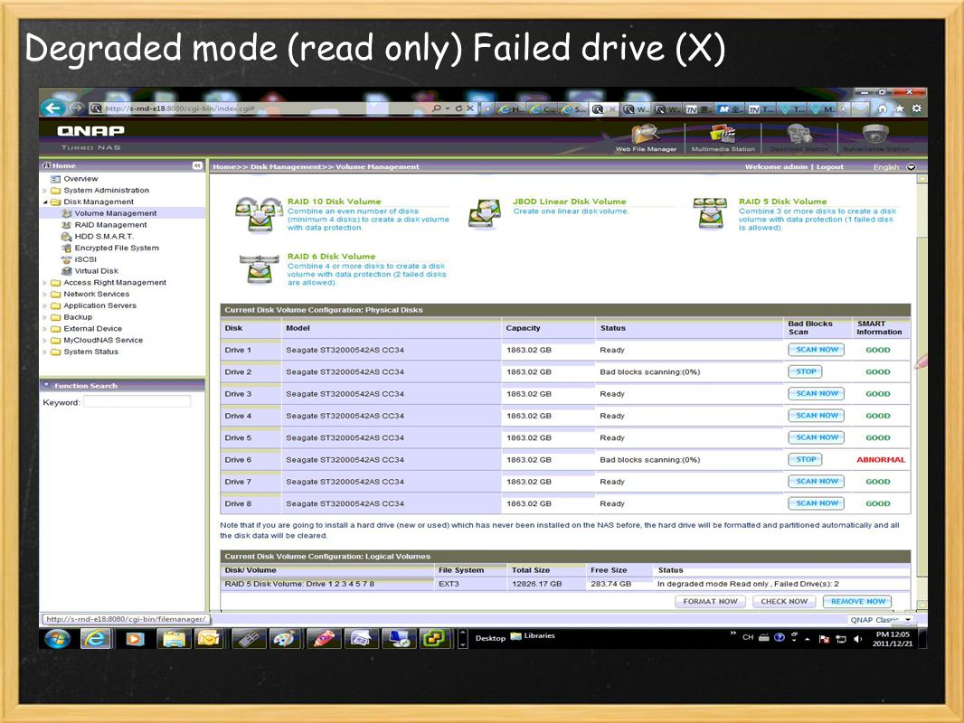 Degraded mode (read only) Failed drive (X)
