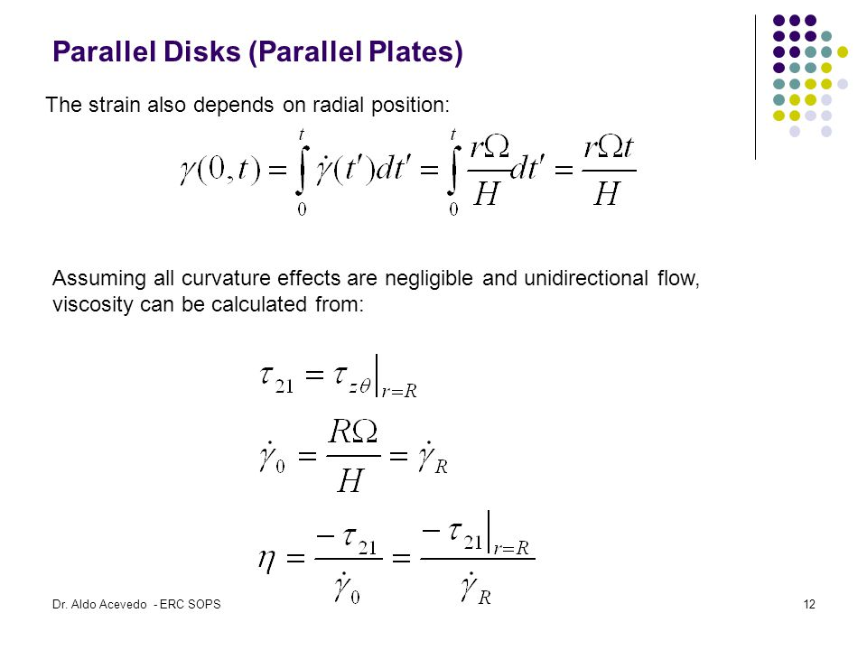 Parallel Disks (Parallel Plates)