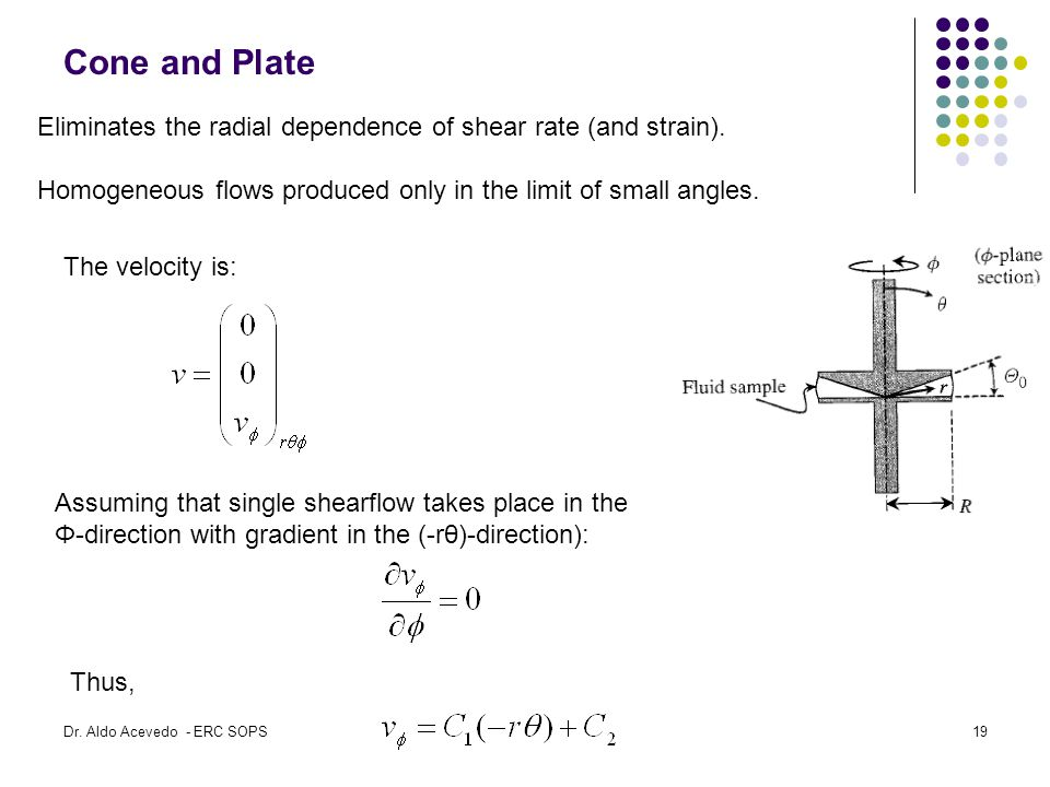 Cone and Plate Eliminates the radial dependence of shear rate (and strain). Homogeneous flows produced only in the limit of small angles.