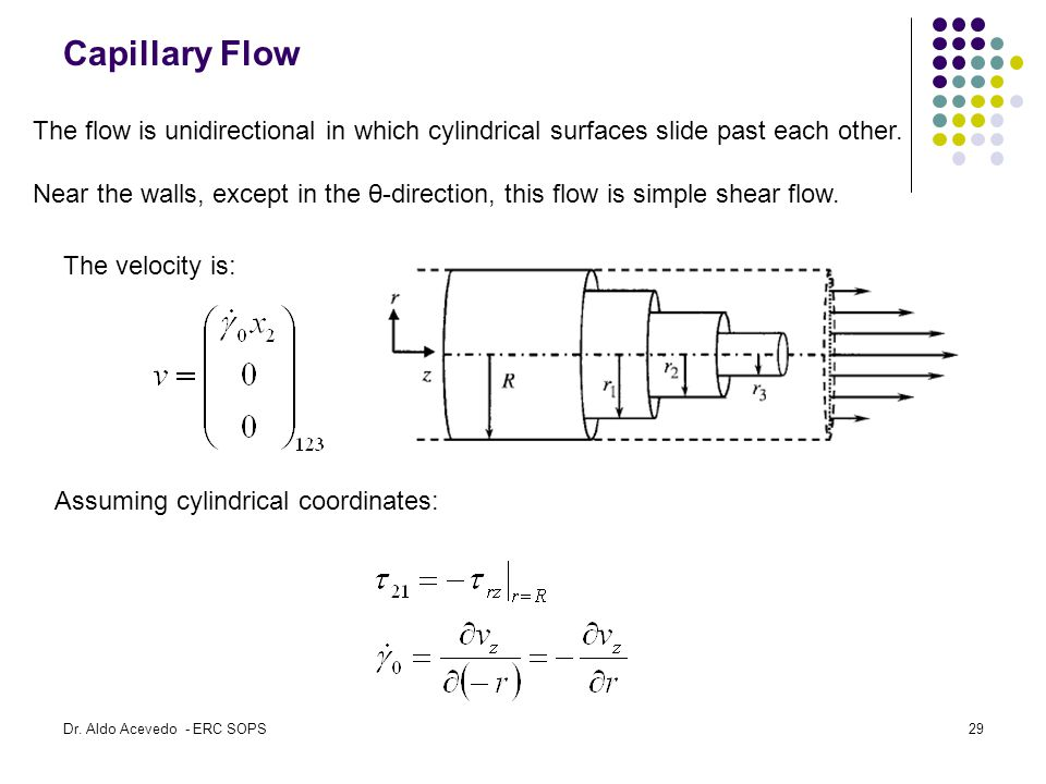Capillary Flow The flow is unidirectional in which cylindrical surfaces slide past each other.