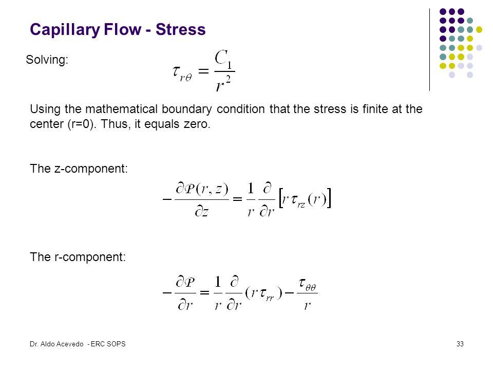 Capillary Flow - Stress