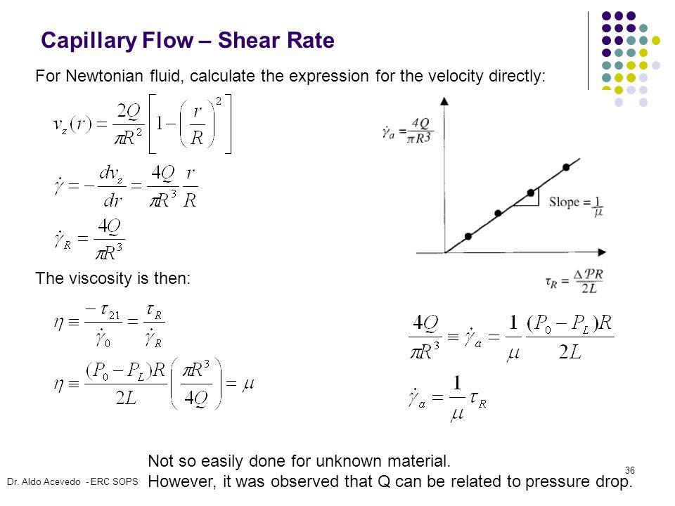 Capillary Flow – Shear Rate