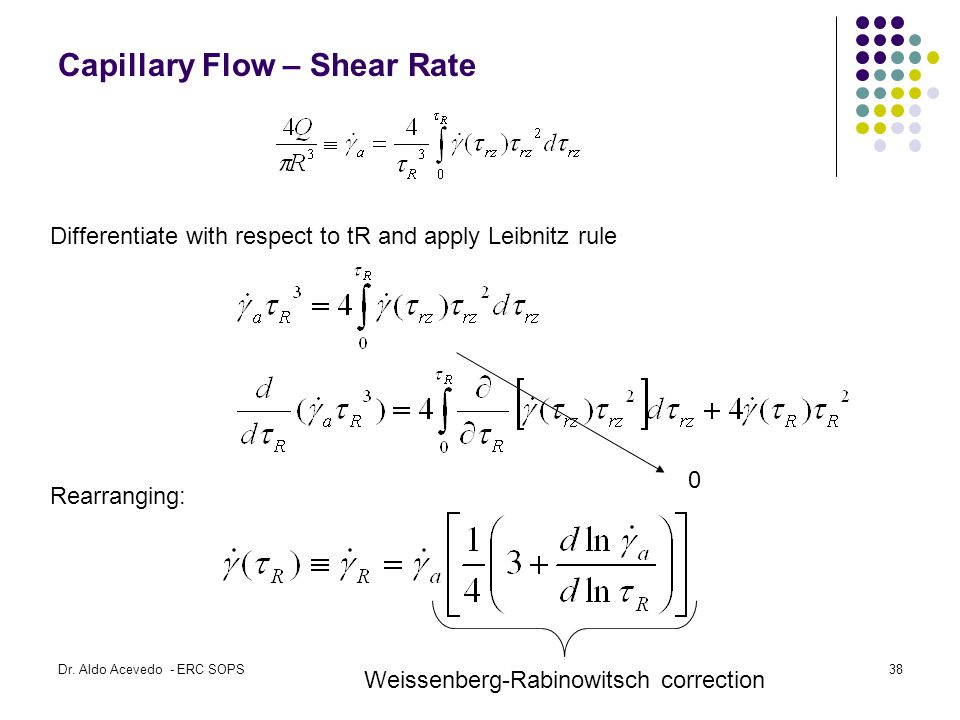 Capillary Flow – Shear Rate