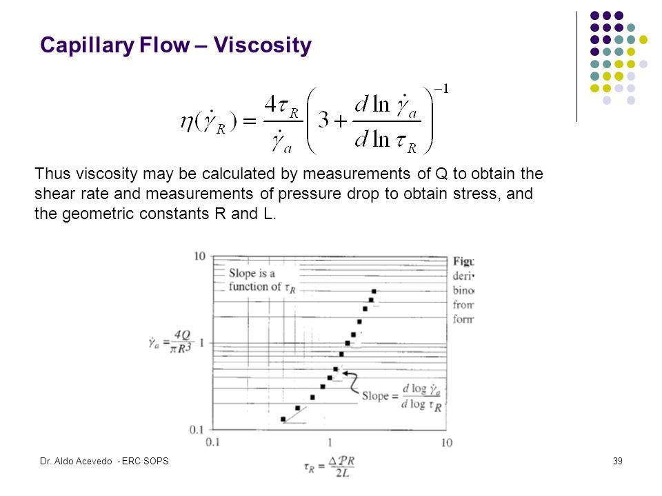 Capillary Flow – Viscosity