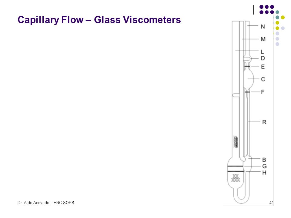 Capillary Flow – Glass Viscometers