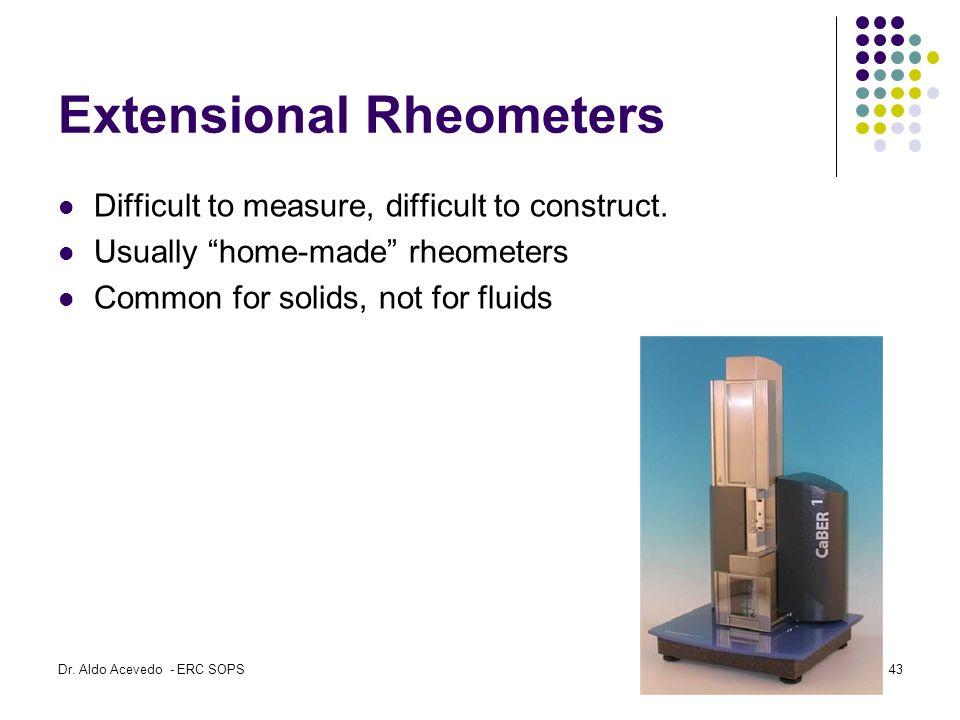 Extensional Rheometers