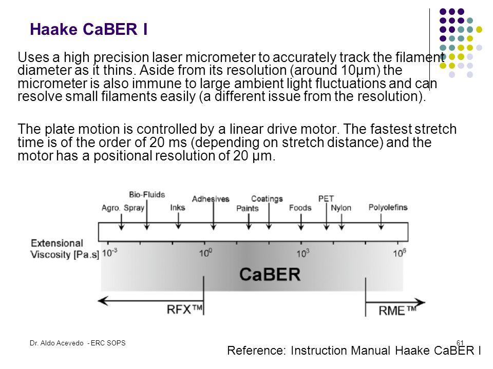 Haake CaBER I