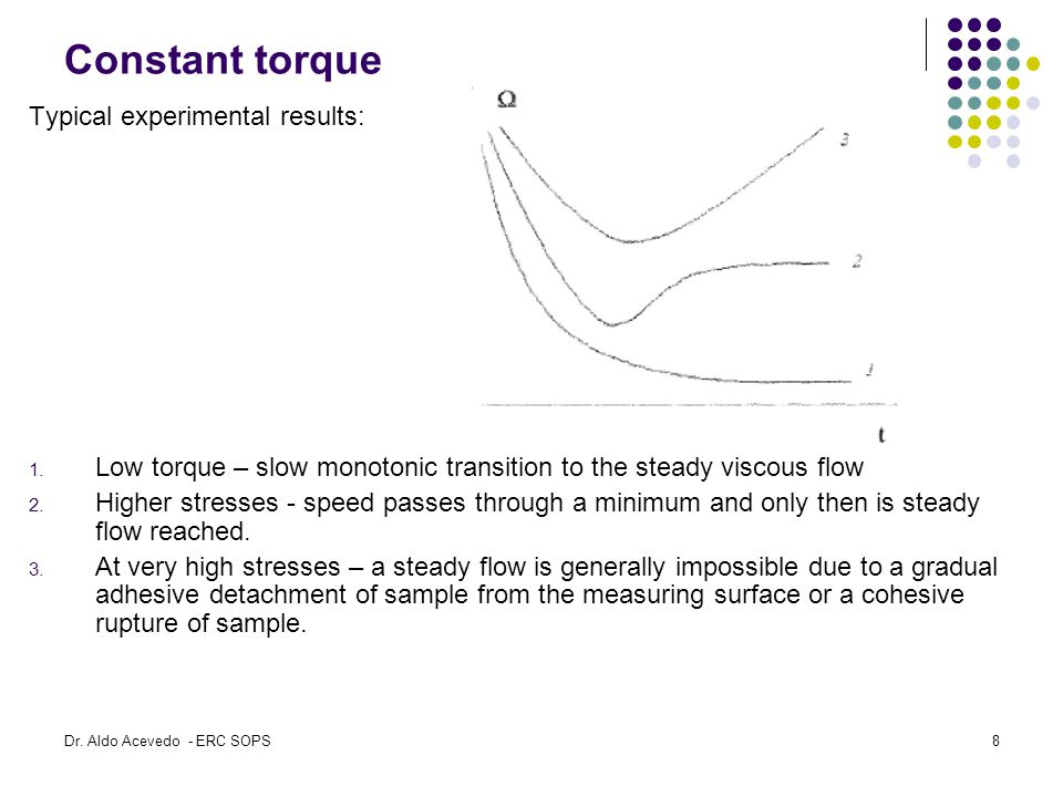 Constant torque Typical experimental results: