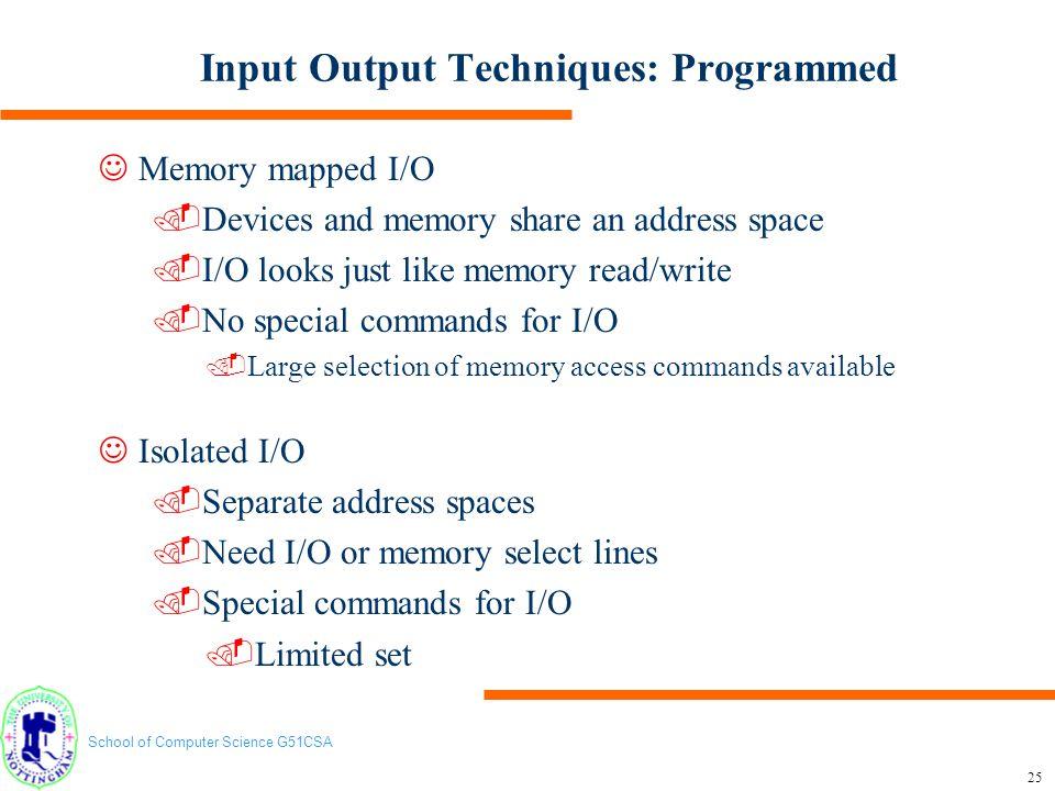 Input Output Techniques: Programmed