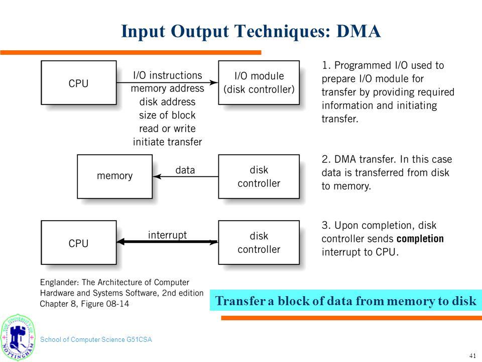 Input Output Techniques: DMA