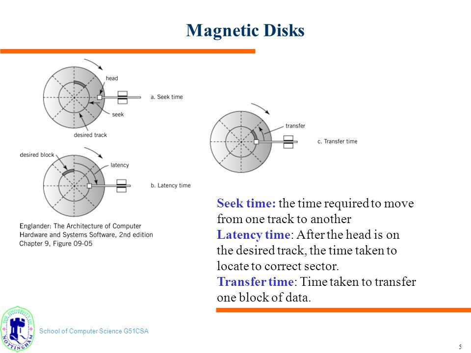 Magnetic Disks Seek time: the time required to move from one track to another.