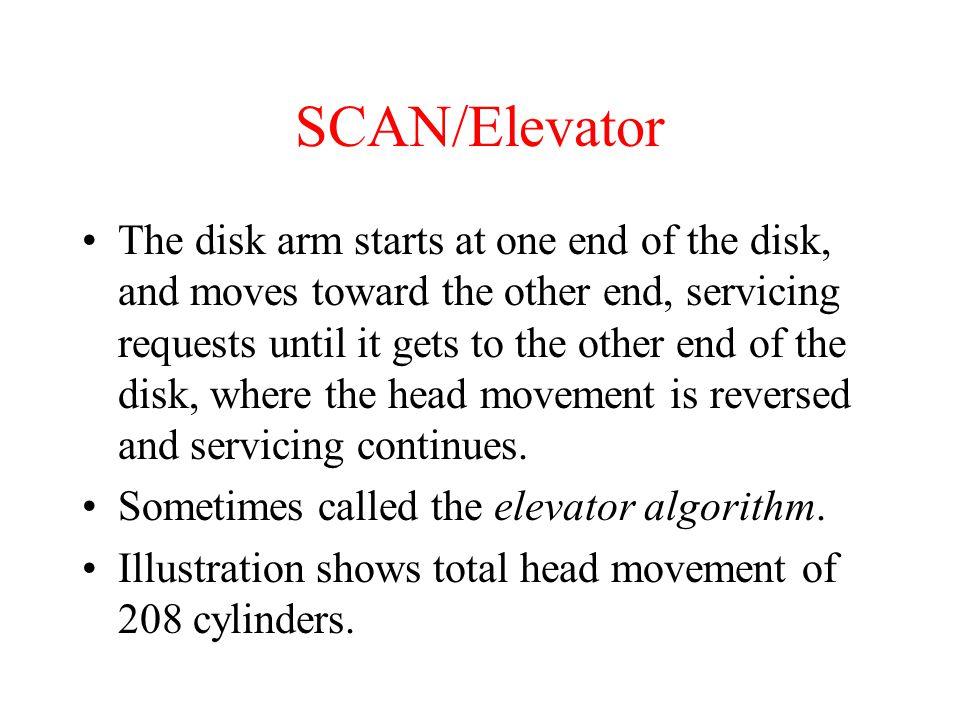 SCAN/Elevator