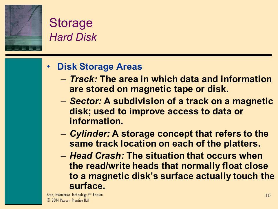 Storage Hard Disk Disk Storage Areas