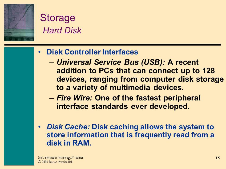 Storage Hard Disk Disk Controller Interfaces.