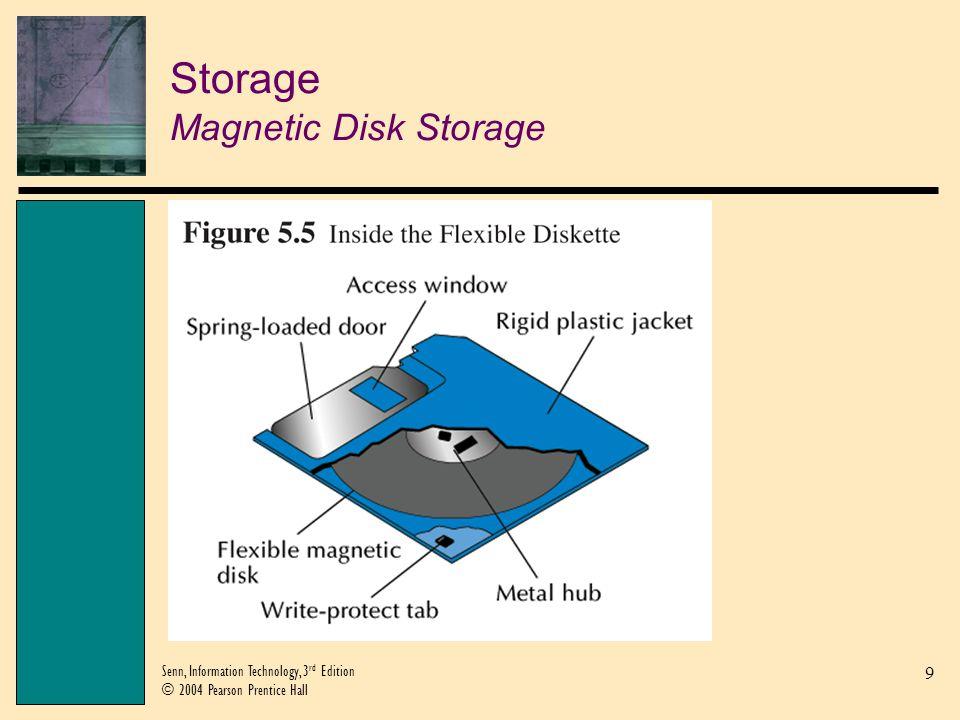 Storage Magnetic Disk Storage