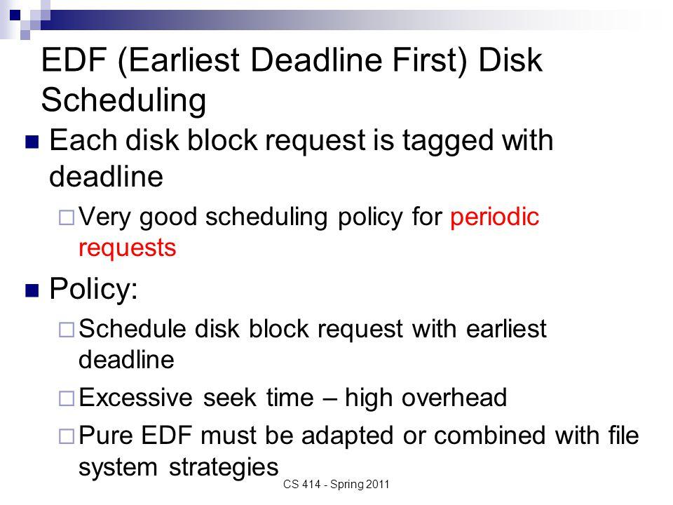 EDF (Earliest Deadline First) Disk Scheduling