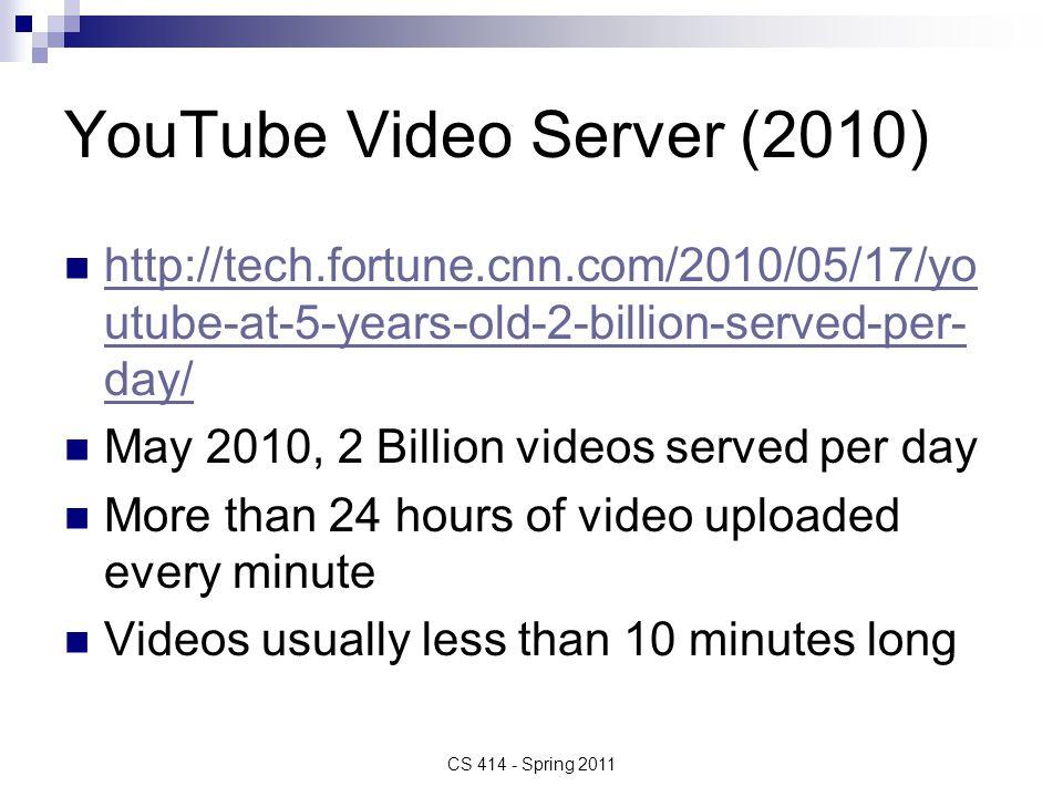 YouTube Video Server (2010)