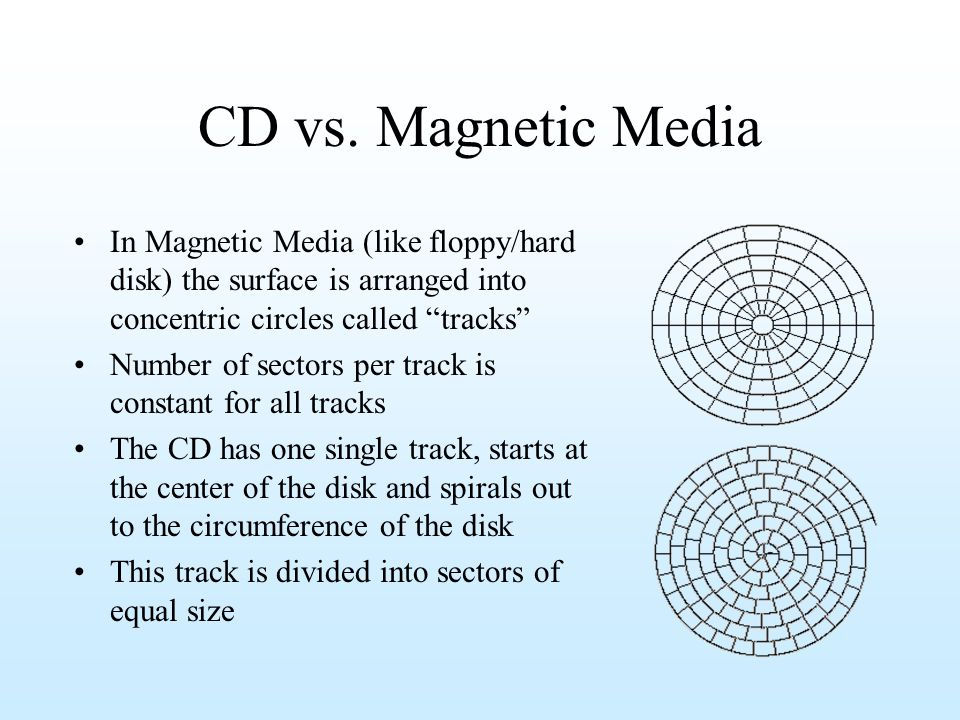 CD vs. Magnetic Media In Magnetic Media (like floppy/hard disk) the surface is arranged into concentric circles called tracks