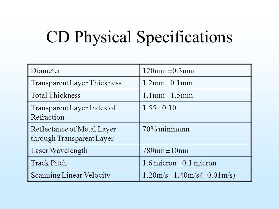 CD Physical Specifications