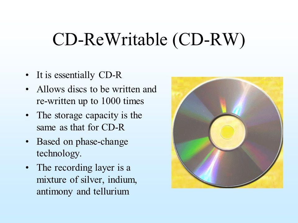 CD-ReWritable (CD-RW)