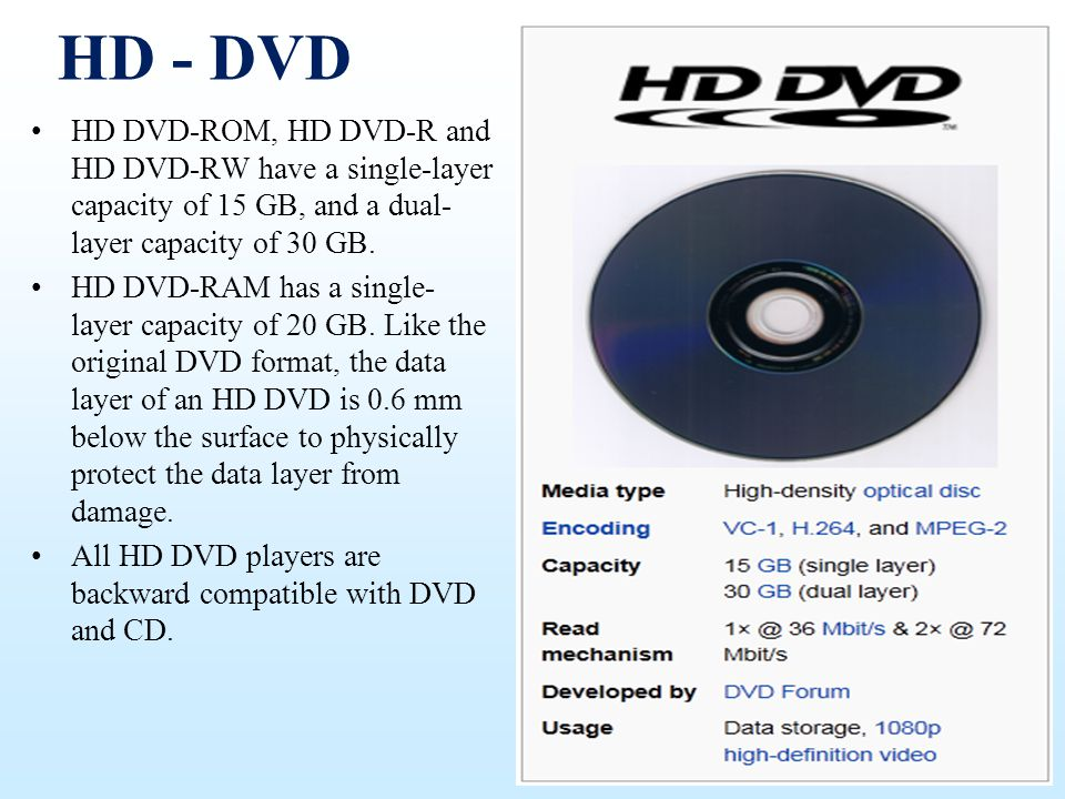 HD - DVD HD DVD-ROM, HD DVD-R and HD DVD-RW have a single-layer capacity of 15 GB, and a dual-layer capacity of 30 GB.