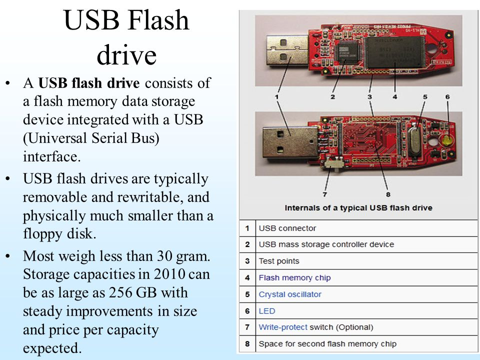 USB Flash drive A USB flash drive consists of a flash memory data storage device integrated with a USB (Universal Serial Bus) interface.