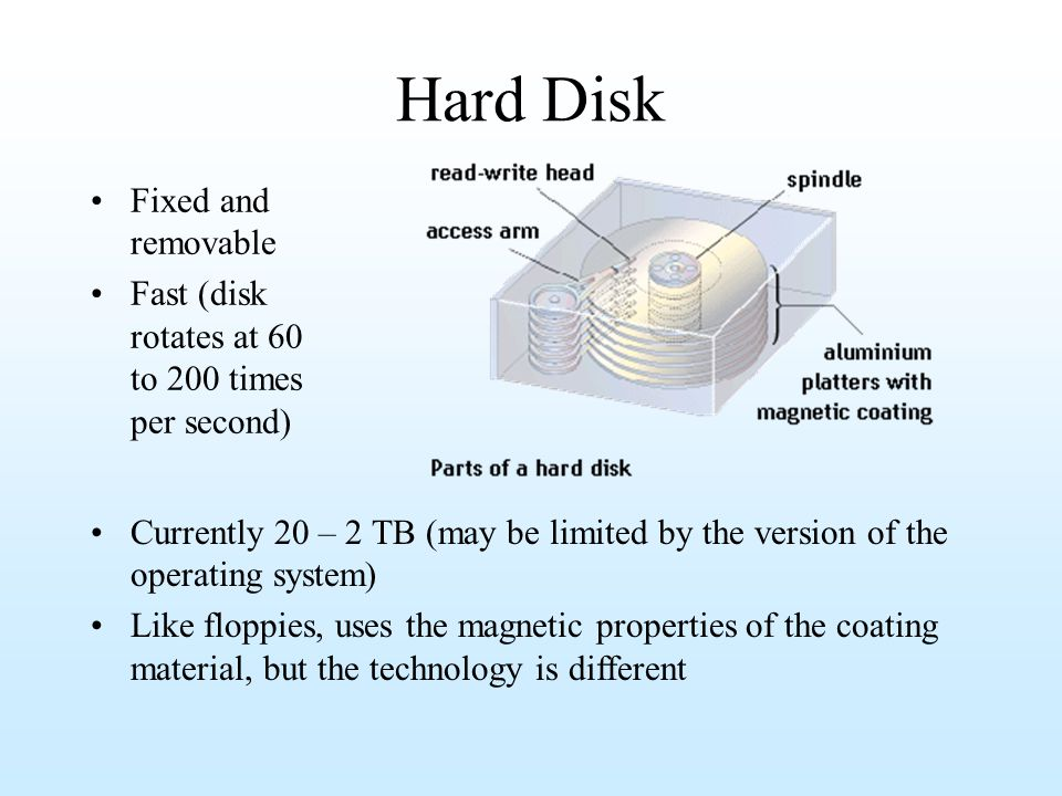 Hard Disk Fixed and removable