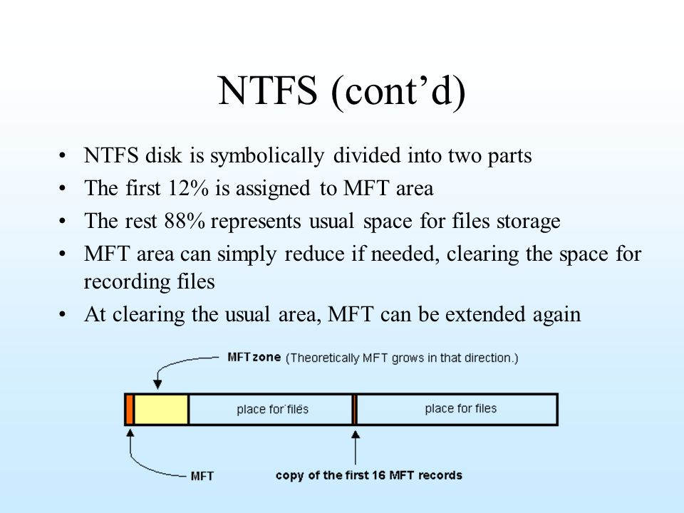 NTFS (cont'd) NTFS disk is symbolically divided into two parts