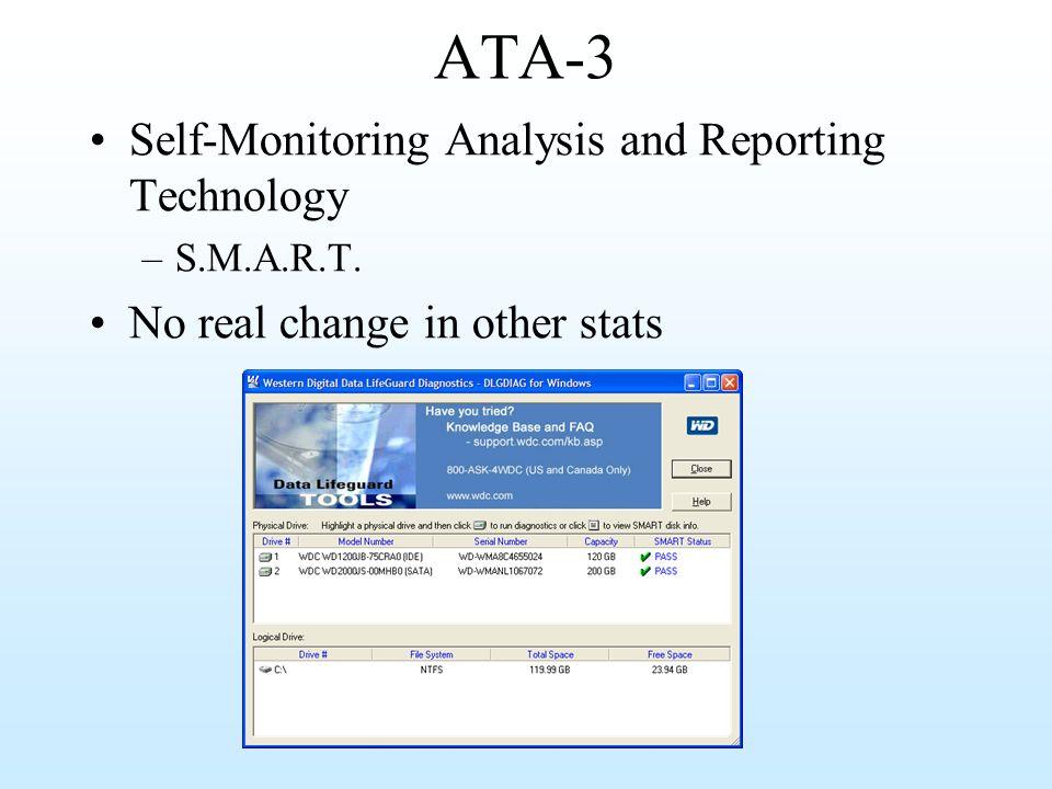ATA-3 Self-Monitoring Analysis and Reporting Technology