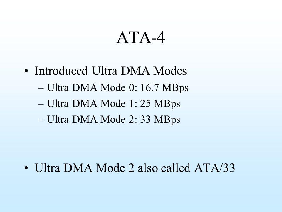 ATA-4 Introduced Ultra DMA Modes Ultra DMA Mode 2 also called ATA/33