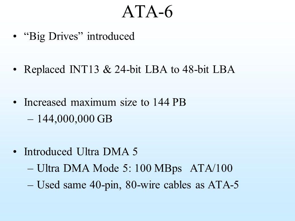 ATA-6 Big Drives introduced