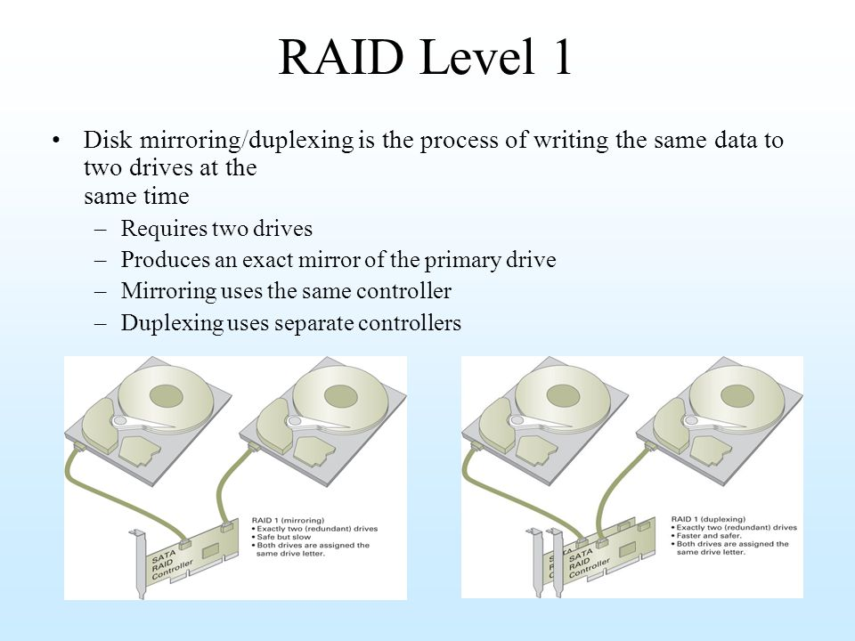 RAID Level 1 Disk mirroring/duplexing is the process of writing the same data to two drives at the same time.