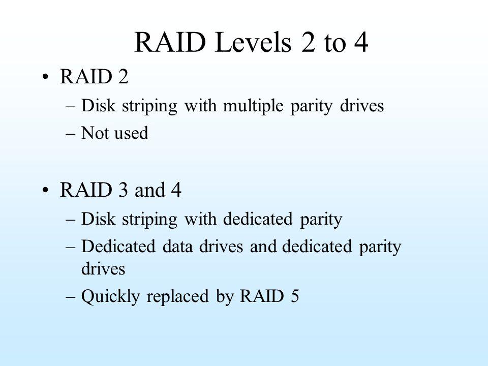 RAID Levels 2 to 4 RAID 2 RAID 3 and 4