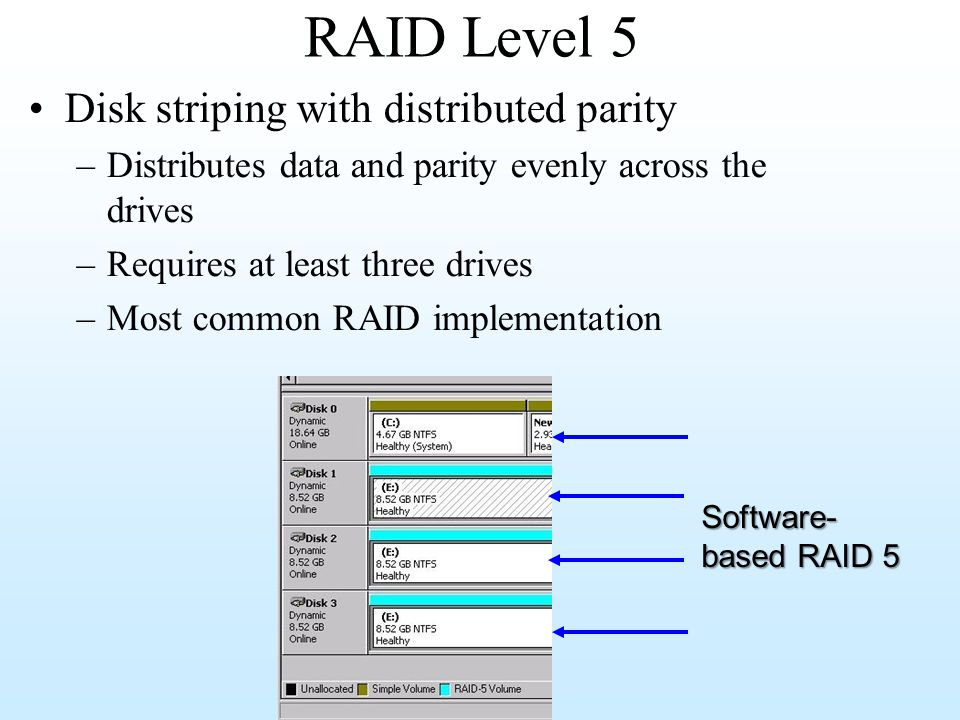 RAID Level 5 Disk striping with distributed parity