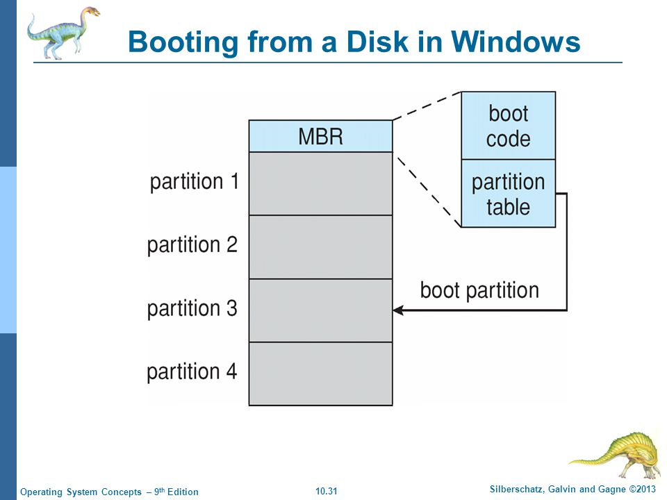 Booting from a Disk in Windows