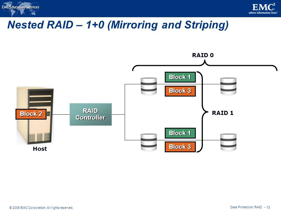 Nested RAID – 1+0 (Mirroring and Striping)