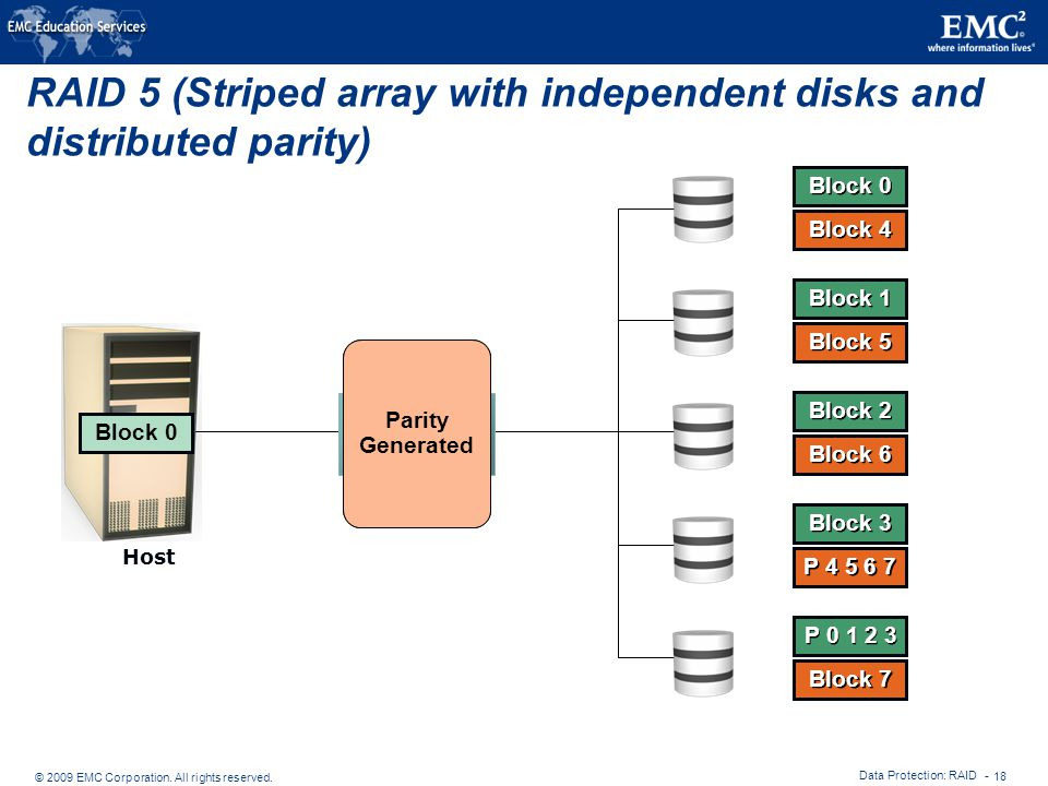 RAID 5 (Striped array with independent disks and distributed parity)